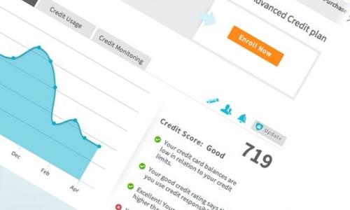 kredietmarktplaatsen